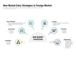 New Market Entry Strategies In Foreign Market