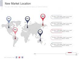 New Market Location New Service Initiation Plan Ppt Topics