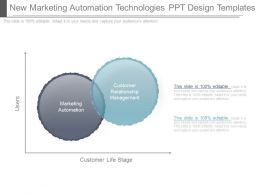 New Marketing Automation Technologies Ppt Design Templates