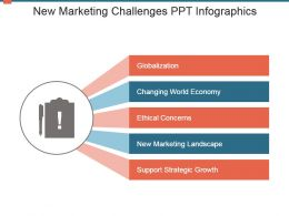 New Marketing Challenges Ppt Infographics