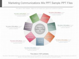 New Marketing Communications Mix Ppt Sample Ppt Files