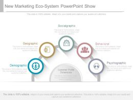 New Marketing Eco System Powerpoint Show