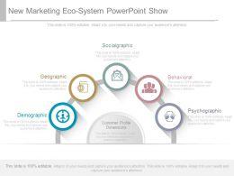 New Marketing Eco System Powerpoint Show