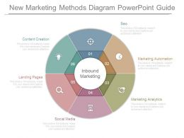 New Marketing Methods Diagram Powerpoint Guide