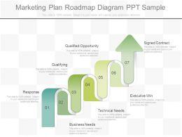 73026409 Style Circular Zig-Zag 7 Piece Powerpoint Presentation Diagram Infographic Slide