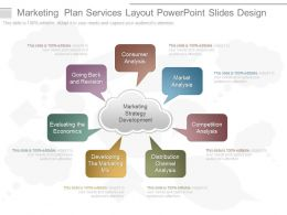 New Marketing Plan Services Layout Powerpoint Slides Design
