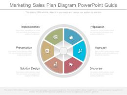 New Marketing Sales Plan Diagram Powerpoint Guide