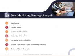New Marketing Strategy Analysis Marketing And Business Development Action Plan Ppt Diagrams