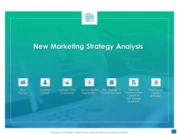 New Marketing Strategy Analysis New Business Development And Marketing Strategy Ppt Infographics