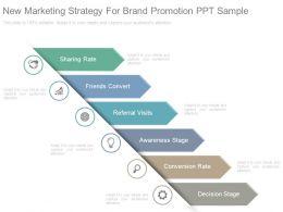 new_marketing_strategy_for_brand_promotion_ppt_sample_Slide01