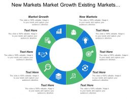 New Markets Market Growth Existing Markets Existing Product