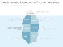 New Maximize Emotional Intelligence In Workplace Ppt Slides