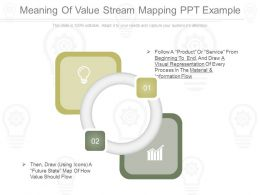 New Meaning Of Value Stream Mapping Ppt Example