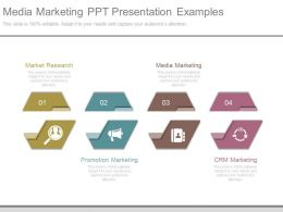 New Media Marketing Ppt Presentation Examples