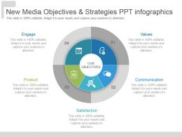 New Media Objectives And Strategies Ppt Infographics