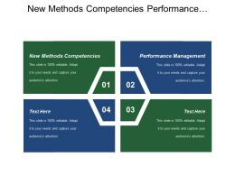 New Methods Competencies Performance Management Prepare Lead Change