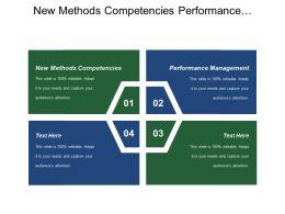 New Methods Competencies Performance Management Prepare Lead Change