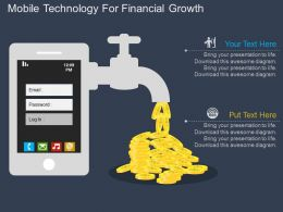 new Mobile Technology For Financial Growth Flat Powerpoint Design