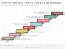 New Multilevel Marketing Network Diagram Slide Examples