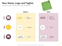 New Name Logo And Tagline Brand Renovating Ppt Structure