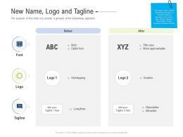 New Name Logo And Tagline Brand Upgradation Ppt Professional