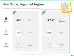 New Name Logo And Tagline Overlapping Ppt Powerpoint Presentation Graphics