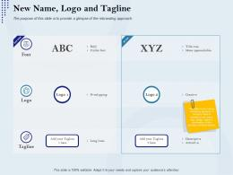 New Name Logo And Tagline Rebranding Approach Ppt Icons