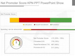 New Net Promoter Score Kpn Ppt Powerpoint Show