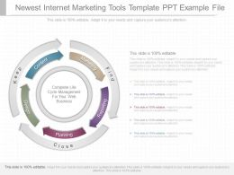 New Newest Internet Marketing Tools Template Ppt Example File