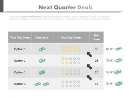 new Next Quarter Deals To Identify Sales Pipeline Powerpoint Slides