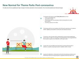 New Normal For Theme Parks Post Coronavirus Country Ppt Powerpoint Presentation Styles Maker