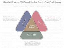 New Objective Of Making Seo Friendly Content Diagram Powerpoint Shapes
