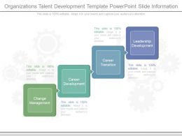 New Organizations Talent Development Template Powerpoint Slide Information