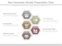 New Ownership Models Presentation Deck