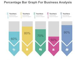new Percentage Bar Graph For Business Analysis Flat Powerpoint Design