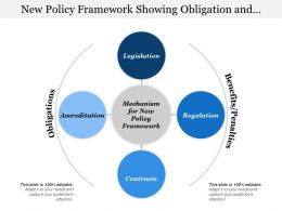 New Policy Framework Showing Obligation And Benefits
