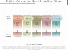 New Portfolio Construction Guide Powerpoint Slides