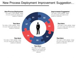 New Process Deployment Improvement Suggestion Process Improvement Stages Methodology