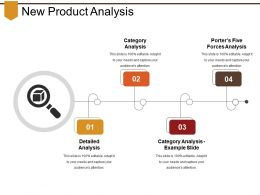 New Product Analysis Powerpoint Ideas