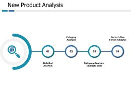 New Product Analysis Ppt Portfolio Professional