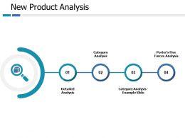 New Product Analysis Ppt Portfolio Professional