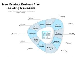 New Product Business Plan Including Operations