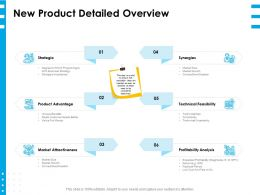 New Product Detailed Overview Ppt Powerpoint Presentation Design Templates