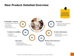 New Product Detailed Overview Ppt Powerpoint Presentation Model Format Ideas