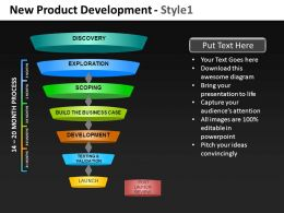 New Product Development 1 Powerpoint Presentation Slides DB