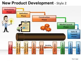 New Product Development 2 Powerpoint Presentation Slides
