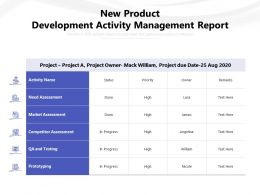 New Product Development Activity Management Report