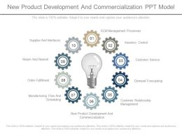 New Product Development And Commercialization Ppt Model