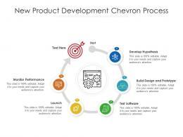 New Product Development Chevron Process