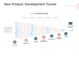 New Product Development Funnel Build The Business Case Ppt Powerpoint Presentation Infographic